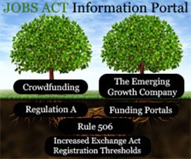 jobs-act-information-larger