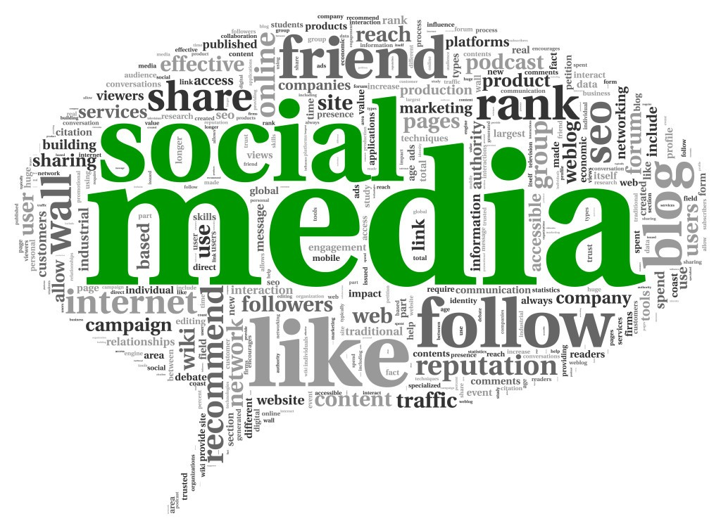 social regulations If you spend all your time on the social web directly promoting your building relationships is one of the most important parts of social media marketing.